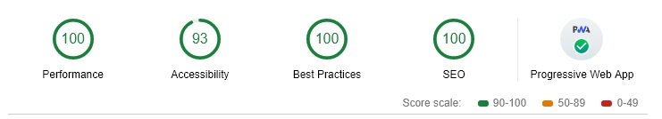 Performance 100, Progressive Web App 100, Accessibility 93, Best Practices 100, et SEO 100